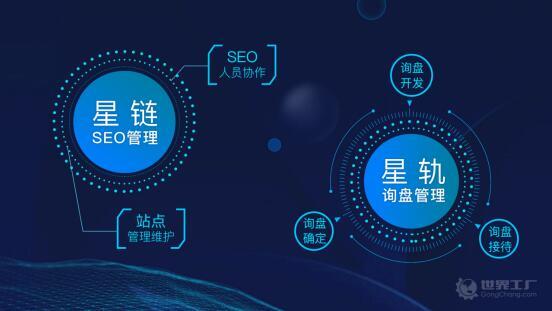 世界工厂网以技术为驱动力 优化团队提升订单转化