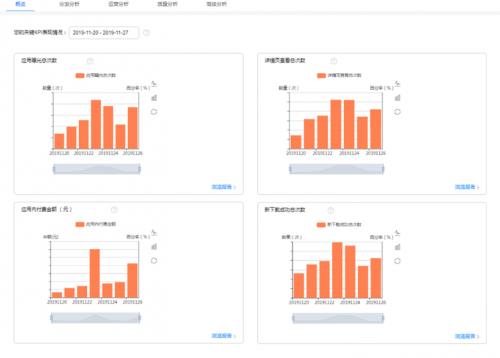 华为应用市场AppGallery Connect全面升级,持续增强生态服务能力!