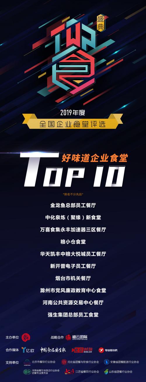 阿里、小米、 新浪榜上有名!2019全国企业食堂评选榜单揭晓!