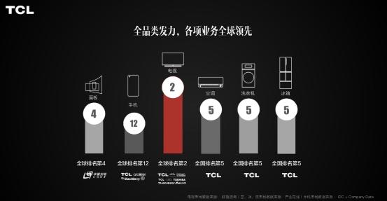 """战略""""洁癖""""!看TCL如何在全球玩转品牌营销"""