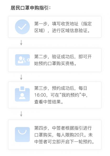杭州上线政府保供口罩 居民和企业可在网易严选上预约!