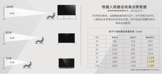 3.5m的客厅如何选择电视 这款大屏电视给你好莱坞般的剧场体验