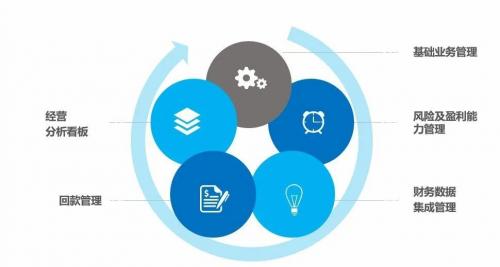 法本信息Homs系统赋能企业管理,迸发交付新活力