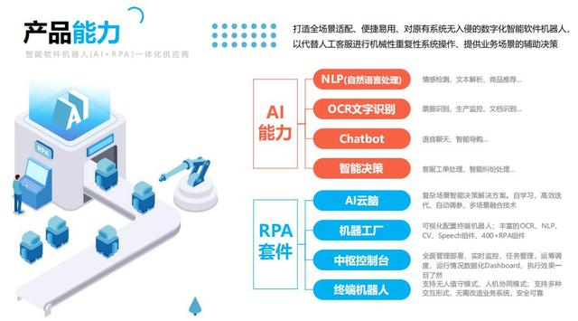 RPA+AI赋能交通打造数字员工,实在智能与浙江清华长三角研究院达成战略及业务合作
