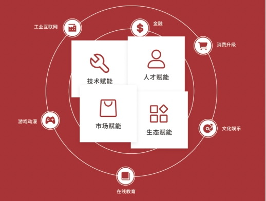 网易联合创新中心上线智能语音产品,全面助力企业数字化