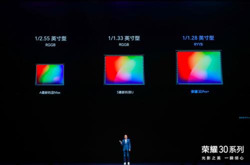 """荣耀30系列极致影像,助力""""万像新生24小时中国影像接力"""""""