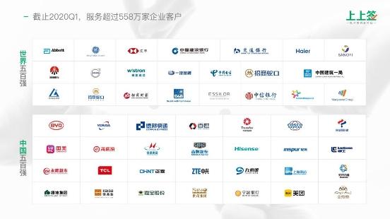 北京率先推广使用电子劳动合同 上上签助力京企人员管理智慧升级