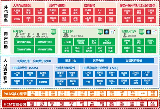 """佩信集团旗下佩企信息荣获""""大中华区人力资本数字化创新大奖"""""""