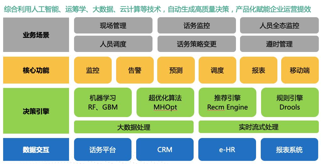 """618网购盛宴即将开启,云联络中心+AI成为电商的""""新基建"""""""