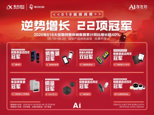 有AI生活用讯飞 22冠王用黑科技赋能C端市场