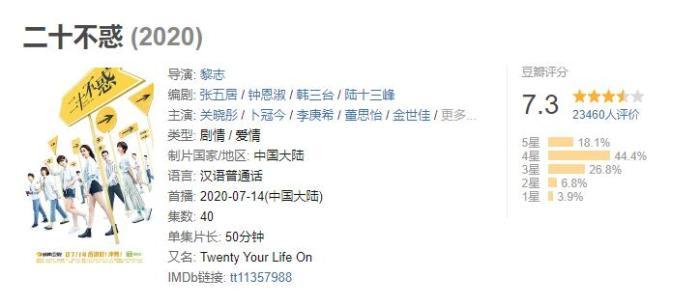 电视剧《二十不惑》豆瓣评分7.3