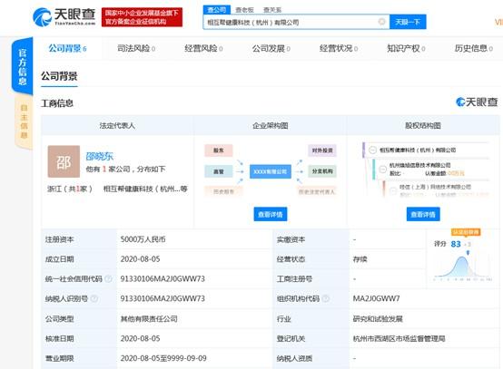 蚂蚁集团关联公司斥资5000万成立健康科技新公司_金融_电商报