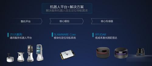荣获【AI+机器人最佳商用奖】,思岚科技助力机器人规模化商用