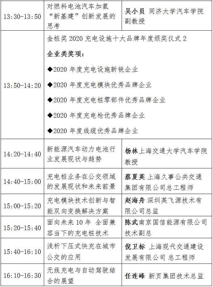 顶尖学者齐发声 新能源及充电设施产业发展论坛8月上海举行