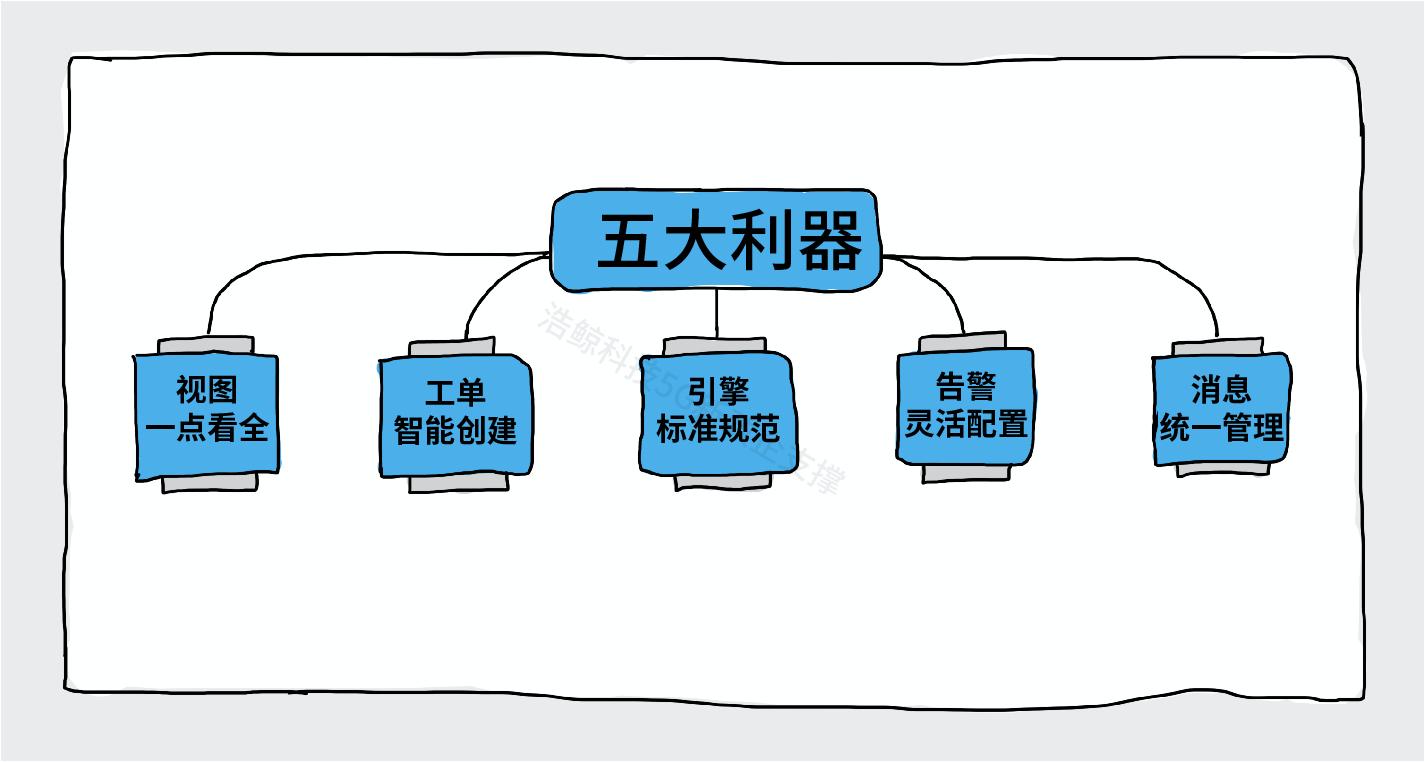 C:\Users\wang-han\Desktop\3.png