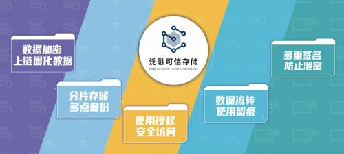 泛融科技X华为TaiShan,可信数据存储打造新一代国产组合