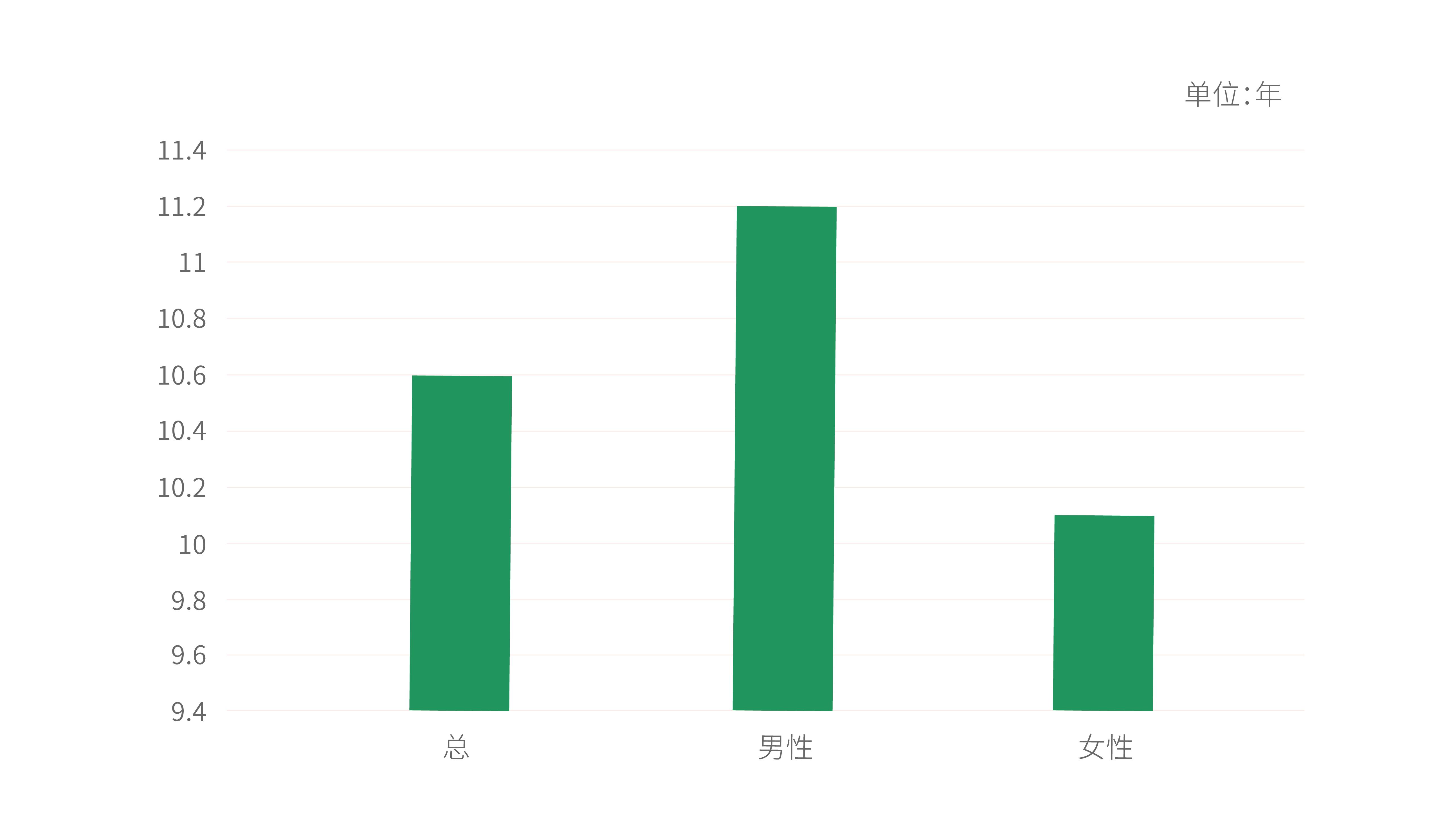 网约车司机生存图鉴——2020年网约车司机群像分析报告