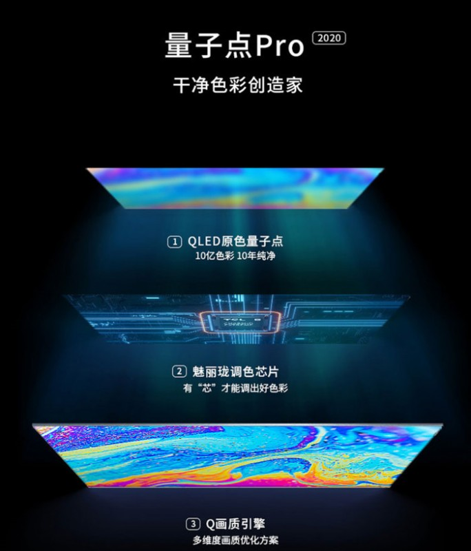 "TCL攻克国际专利壁垒,凭""量子点显示专利布局""问鼎湾高赛金奖"