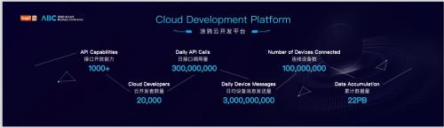 """智能家居4.0来临,AIoT平台涂鸦智能加速""""万物互联""""大时代"""