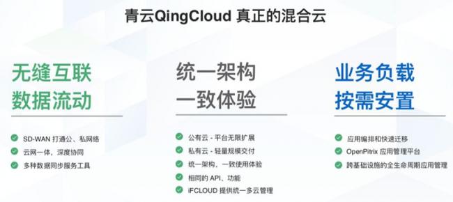 """聚焦全场景""""自由计算"""" 青云QingCloud打造真正的混合云"""