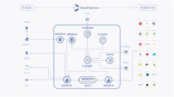 吉利集团数字化转型提速,DataPipeline助力集团化实时数据采集同步平台建设