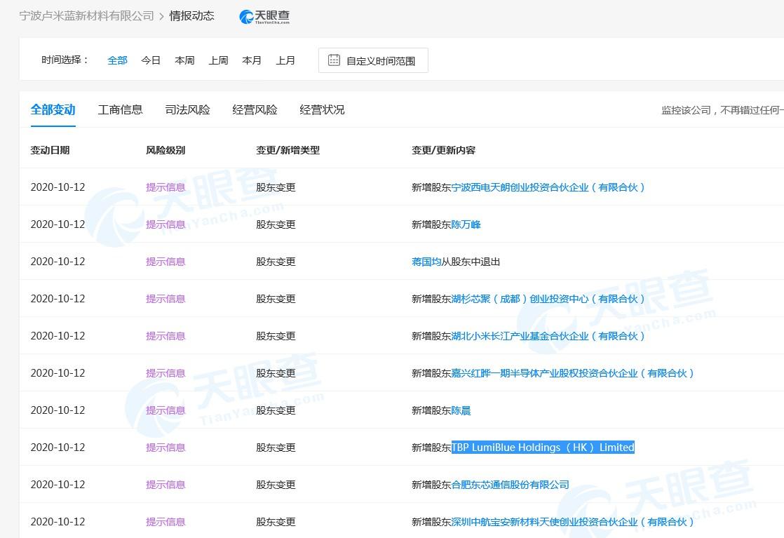 小米长江产业基金入股新型OLED材料供应商卢米蓝_零售_电商报