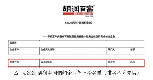 构筑新基建坚实云底座 易捷行云EasyStack跻身2020胡润中国猎豹企业