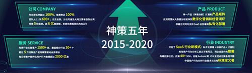 神策2020数据驱动用户大会:新愿景+新定位+新舰队正式亮相!