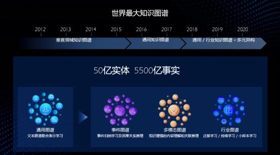 百度集团副总裁吴甜出席第二届杭州智博会 共计AI深化产业发展
