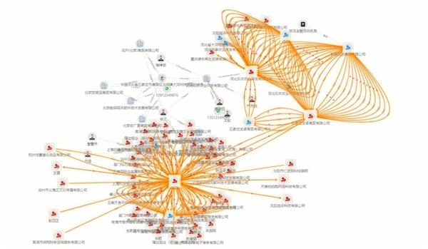 知识图谱创新FinTech,浪潮携手一览群智力推智能反洗钱