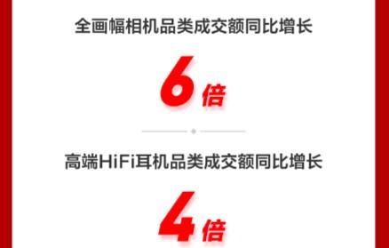 11.11智能设备成硬核新标配,京东智能翻译耳机销量同比增19倍