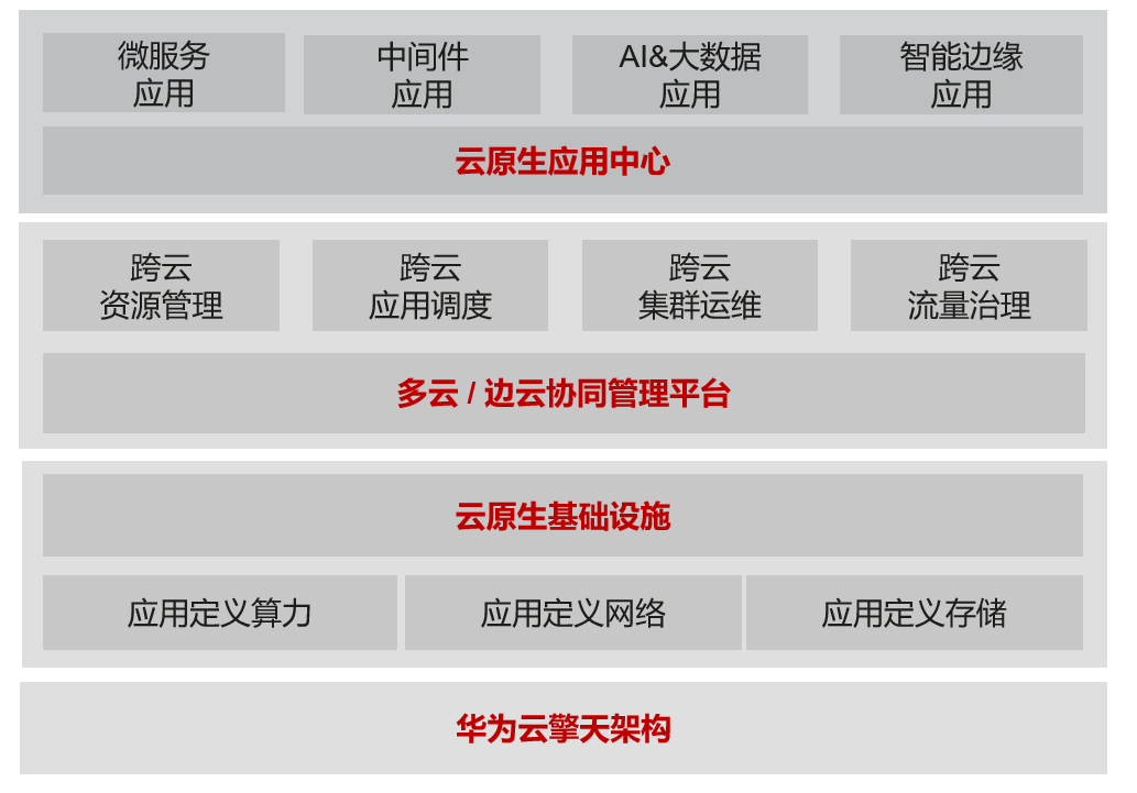 http://upload.ikanchai.com/2020/1102/1604303795888.png