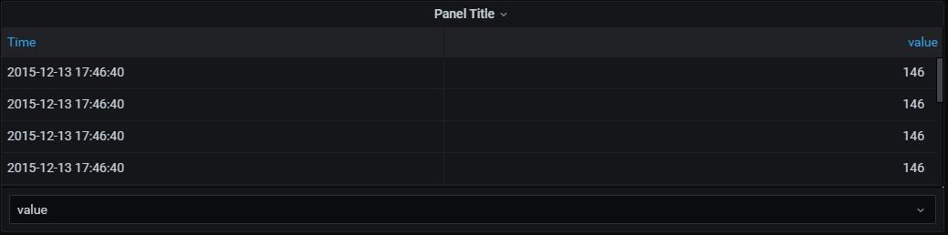便捷接入再升级!百度智能云时序时空数据库正式兼容MySQL协议