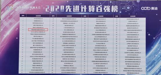 2020中国先进计算百强名单