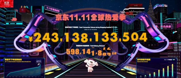 """买车买房买服务 京东11.11服务型消费""""买""""出彩"""