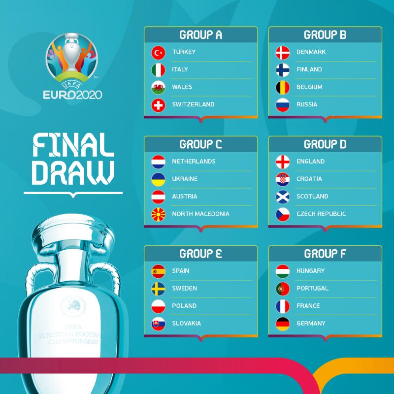 欧洲杯24支参赛队全部确定:苏格兰、匈牙利等队晋级