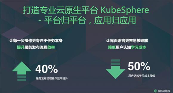 "KubeSphere容器平台:云原生时代企业数字化转型的""加速器"""