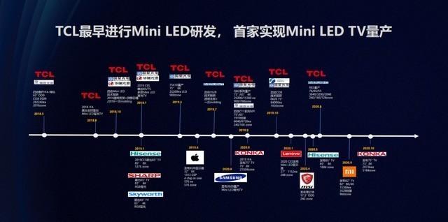 TCL智屏平均1秒卖1台,中国电视全球领跑者实至名归