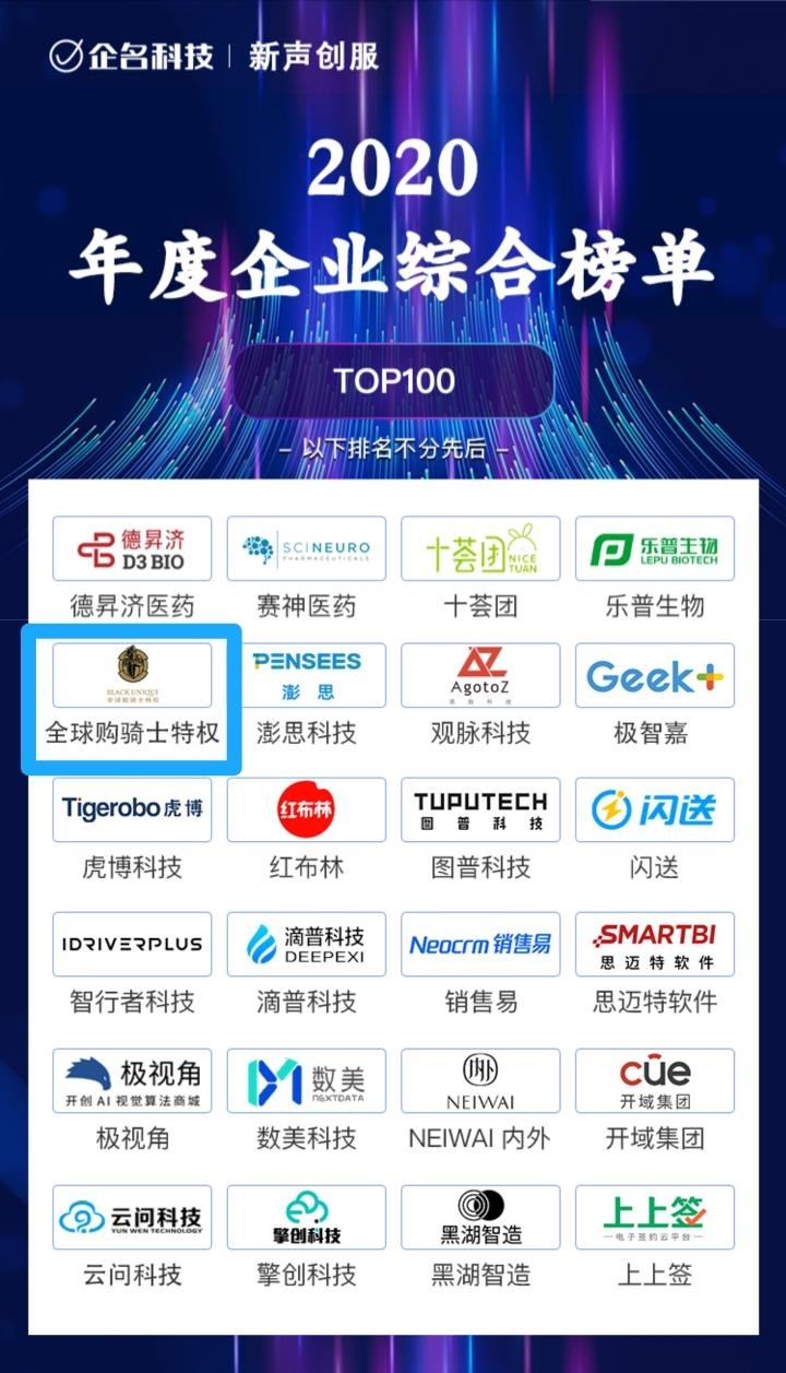 引领特权电商升级,全球购骑士特权获评2020年度泛消费领域TOP50企业!