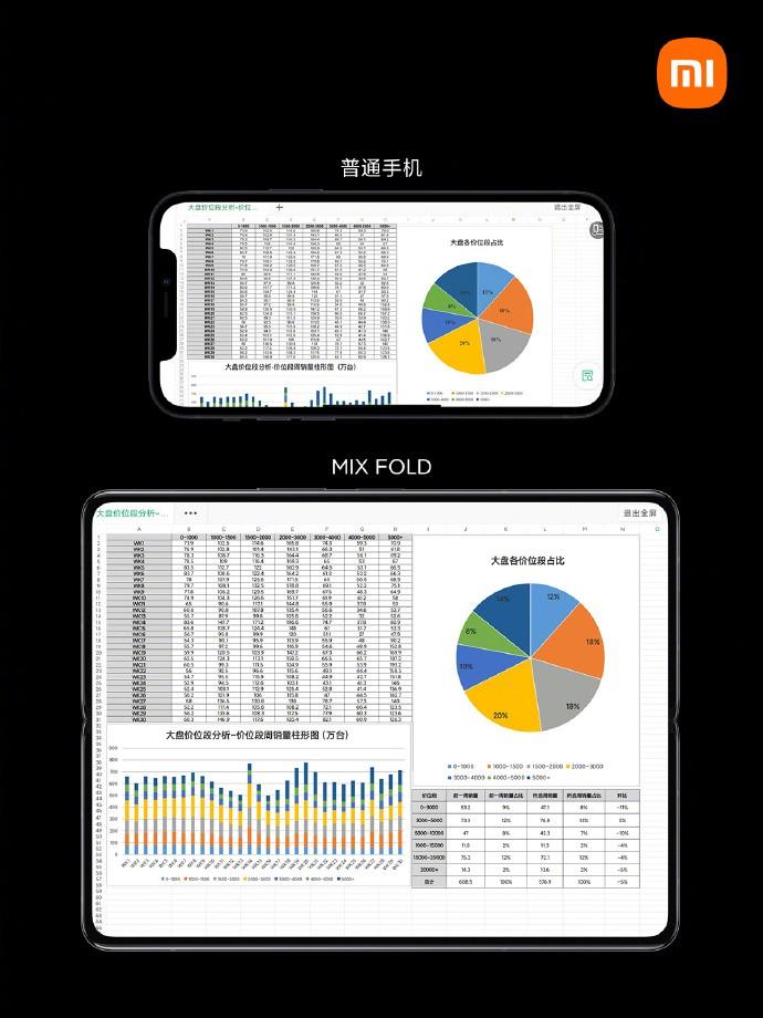 重新定义高端折叠屏手机 小米首款折叠屏旗舰手机MIX FOLD正式发布