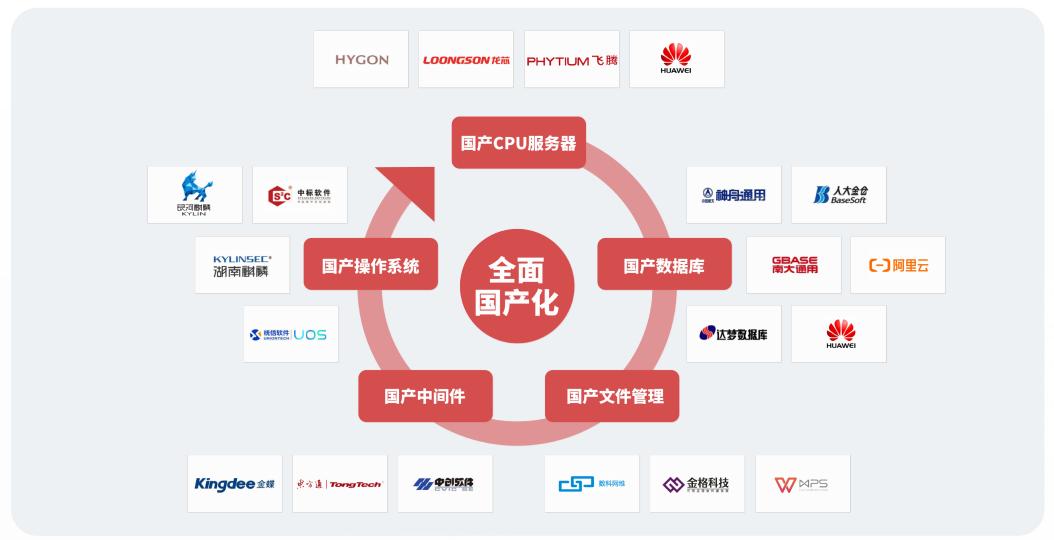 第九届中国电子信息博览会即将启幕!蓝凌将携信创OA隆重亮相
