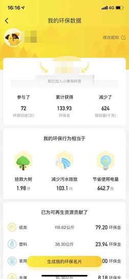"""小黄狗环保科技荣获2021""""中国碳目标绿色先锋企业奖"""""""