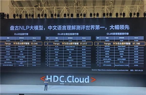 循环智能与华为云联合推出首个千亿中文语言模型,瞄准GPT-3落地难题