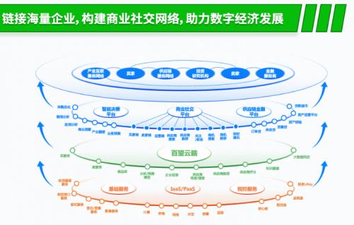百望云再获中国独角兽荣誉 使命驱动商业价值创新