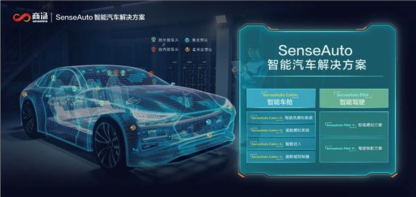 """商汤SenseAuto智能汽车解决方案首秀上海车展,解锁""""未来座驾"""""""