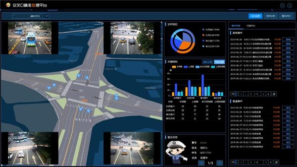 助力芜湖智慧交通建设,远眺捷码快速开发交叉口精准治理平台