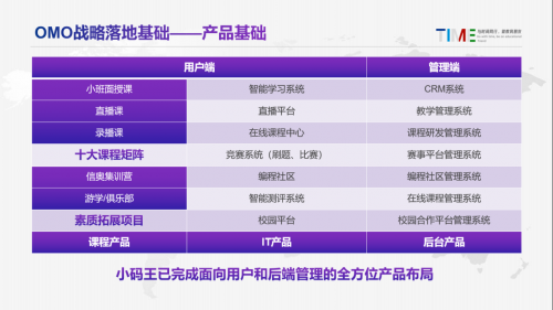 小码王CEO王江有受邀出席2021TIME教育科技大会,解读少儿编程OMO战略核心