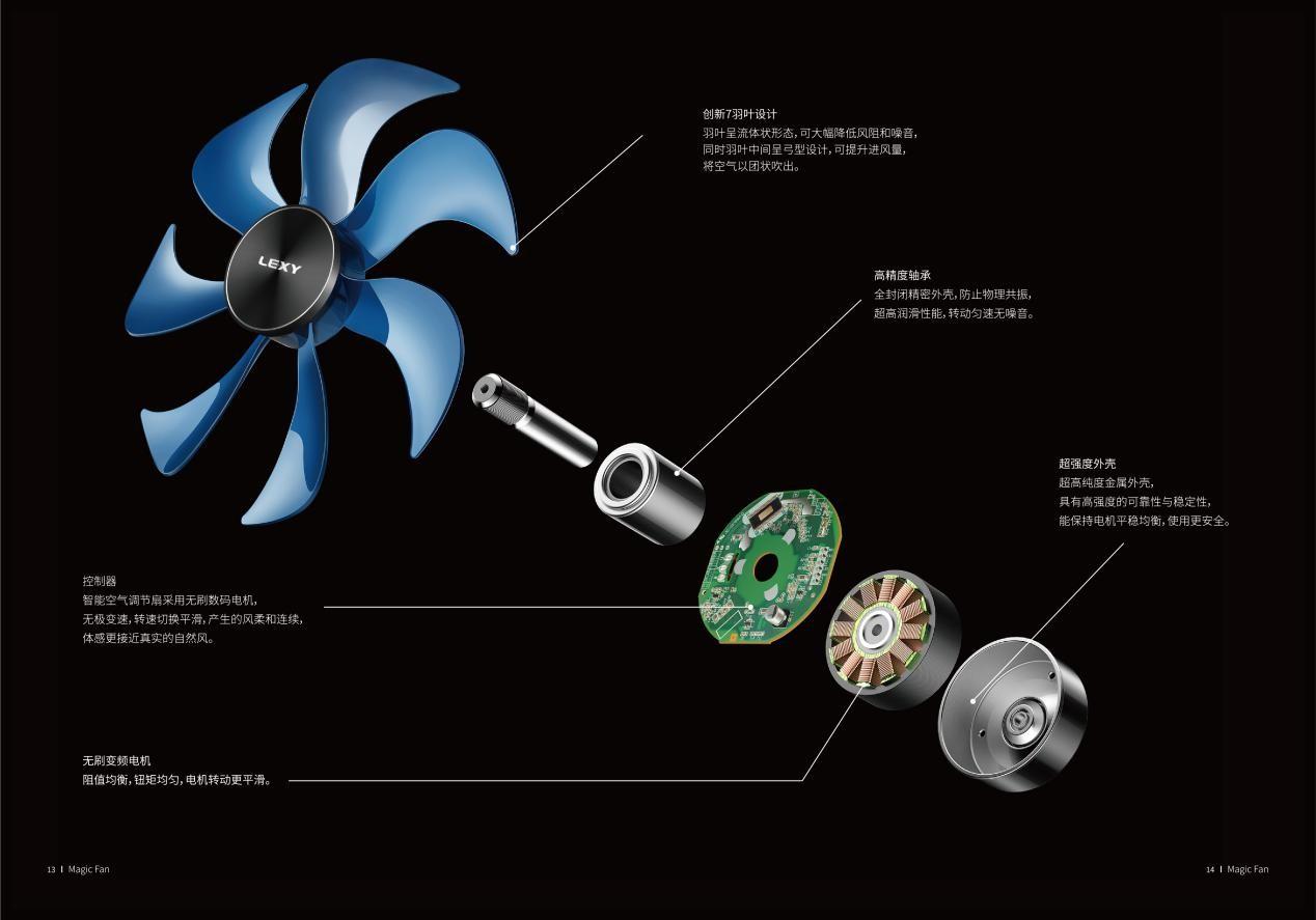 技术含量满满,莱克F701调节扇引领夏日解暑新风尚