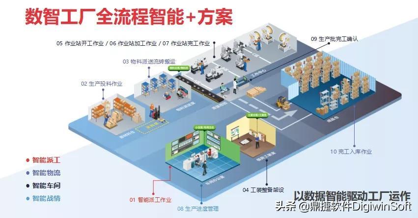 """鼎捷亮相华为云城市峰会2021青岛站,共话""""智变""""蓝图"""