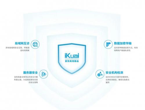 全新升级 爱快SD-WAN3.0助力企业组网更安全、高效、便捷